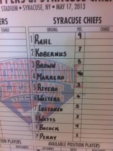 Chiefs Lineup 5-17-13